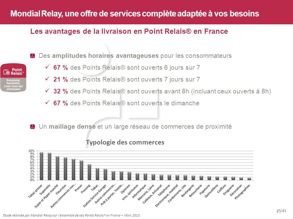 Mondial relay 1er op rateur europ en de livraison du e commerce ppt t l c - Horaire mondial relay ...