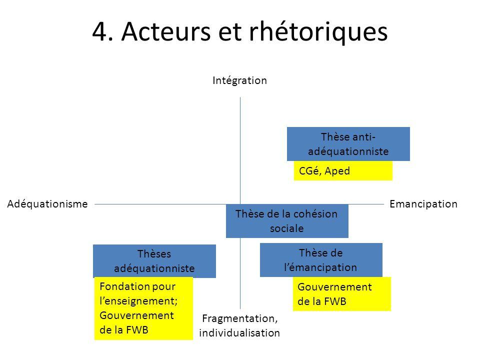 soc thesis