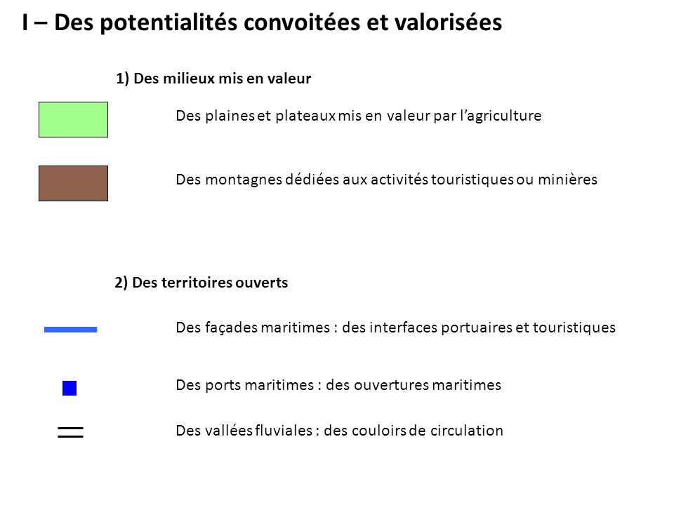 I – Des potentialités convoitées et valorisées