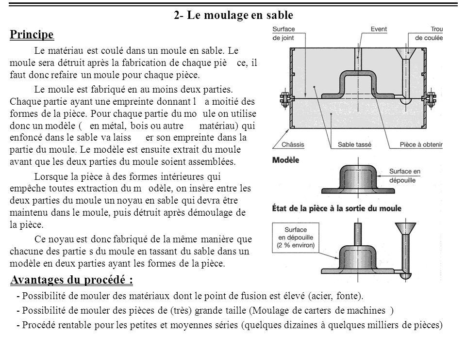 2 - Le moulage en sable Principe Avantages du procédé :