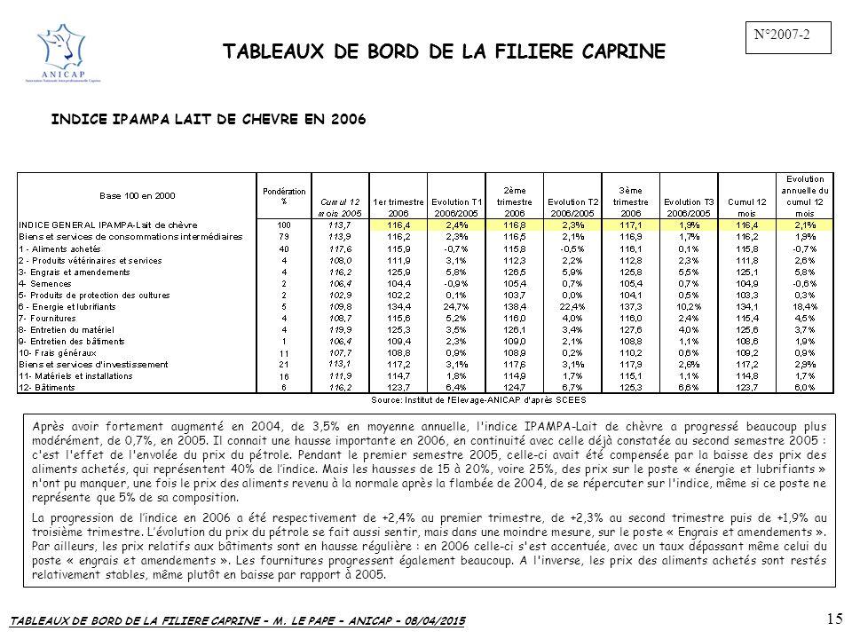 La conjoncture caprine francaise ppt t l charger for Engrais 3 fois 15