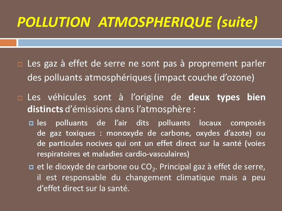 pollution de l air pdf