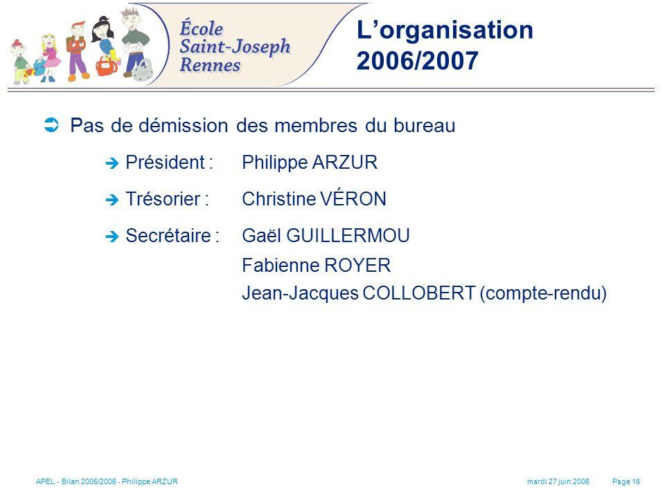 Bilan apel de l ann e 2005 2006 mardi 27 juin ppt video online t l charger - Organisation des bureaux ...