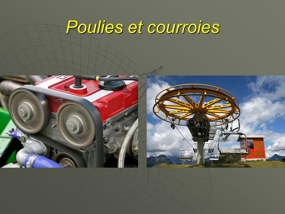poulies et courroies de transmission pdf