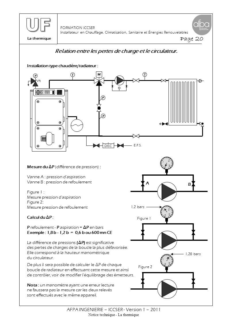 Sommaire r le du chauffage 2 r le du chauffage eau for Calcul chauffage d une piece
