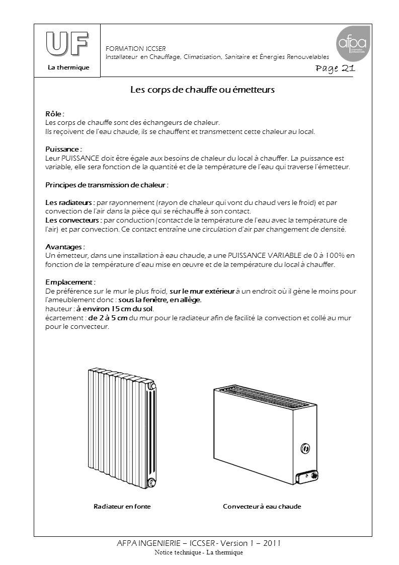 Bien-aimé SOMMAIRE Rôle du chauffage 2 Rôle du chauffage à eau chaude 3  RP16