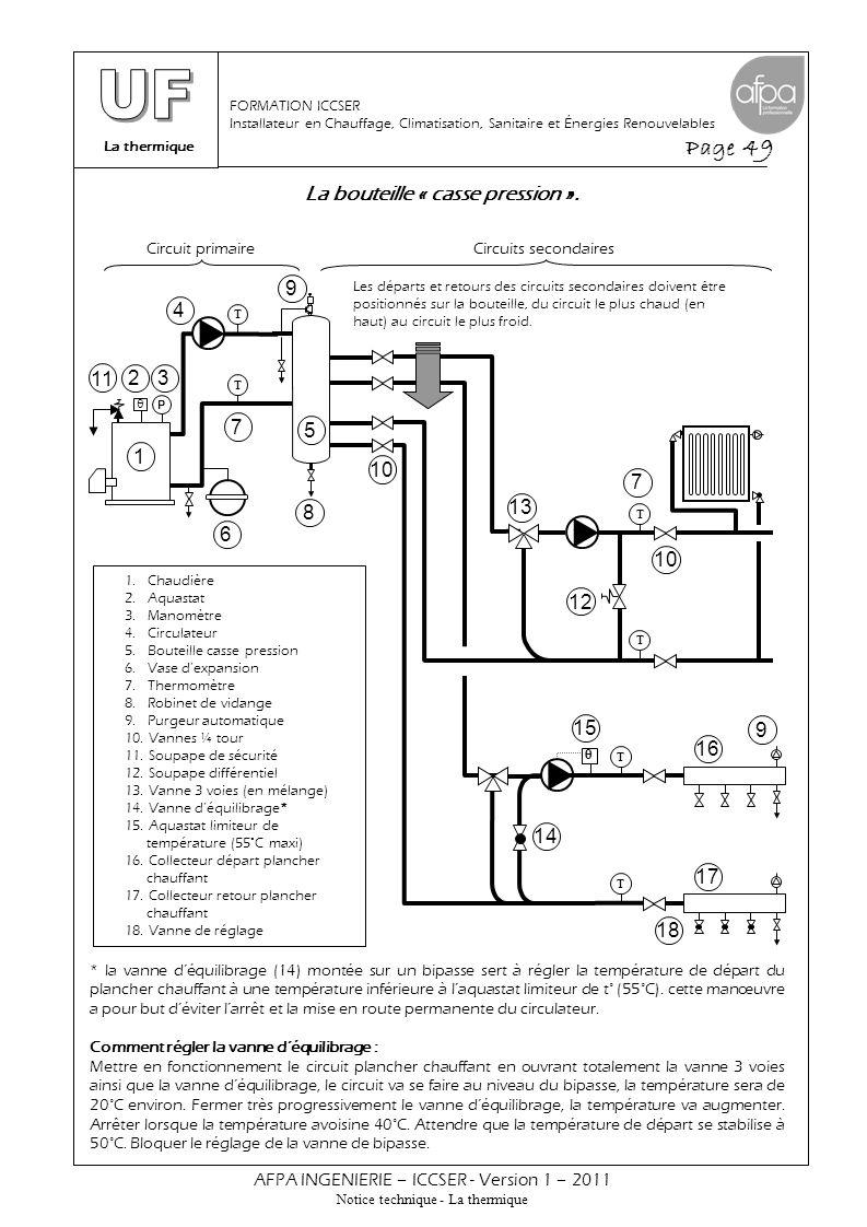 Reglage nourrice plancher chauffant interesting reglage nourrice plancher chauffant with - Reglage collecteur plancher chauffant ...