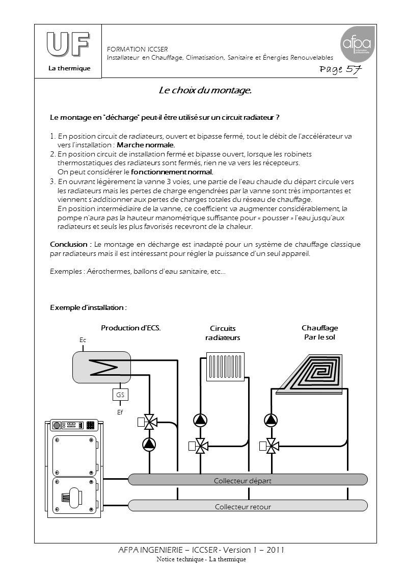 Les vannes 4 voies. La vanne 4 voies a la même fonction de base que la vanne 3 voies montée en mélange :