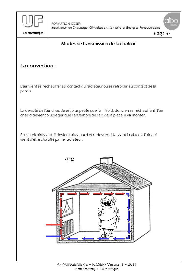 Principe du fonctionnement du chauffage à eau chaude