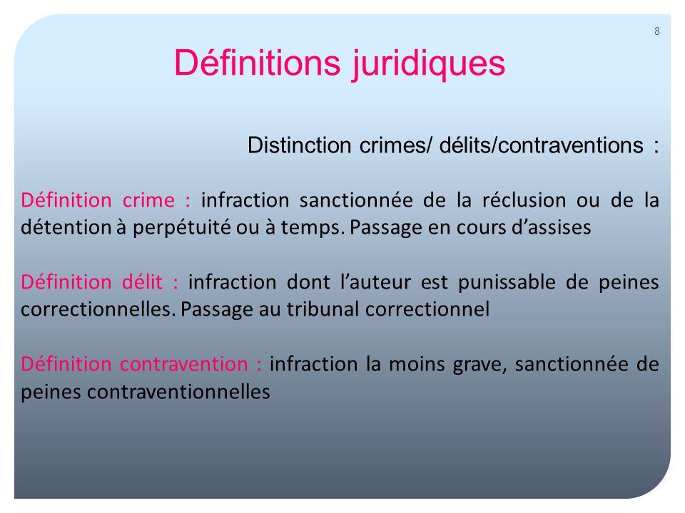Le parcours judiciaire ppt t l charger for Definition delit