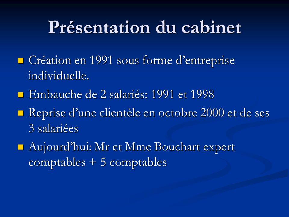 Cabinet d expert comptable bouchart julien jacq ppt - Travailler en cabinet d expertise comptable ...