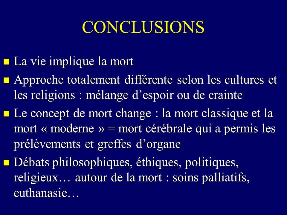 Fabuleux LA MORT Citations Introduction La mort dans la société - ppt  FN57