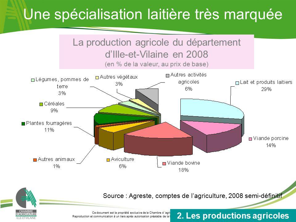 6 Une Spécialisation Laitière Très Marquée. La Production Agricole Du  Département Du0027Ille Et Vilaine ...