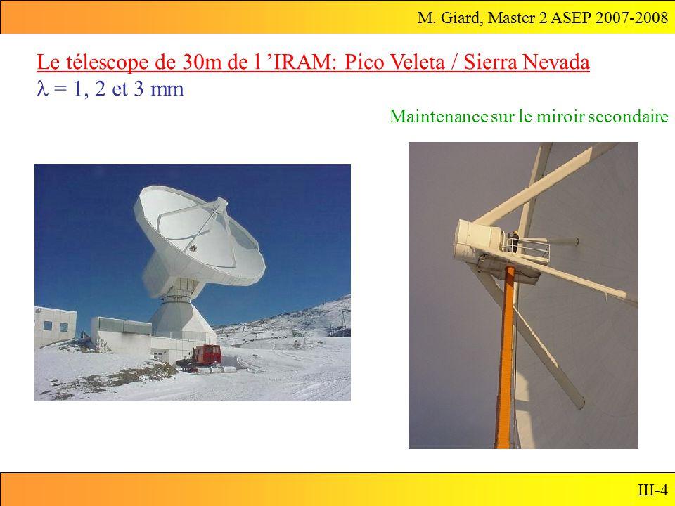 Sp cificit s de l environnement ir et radio ppt t l charger for Miroir secondaire