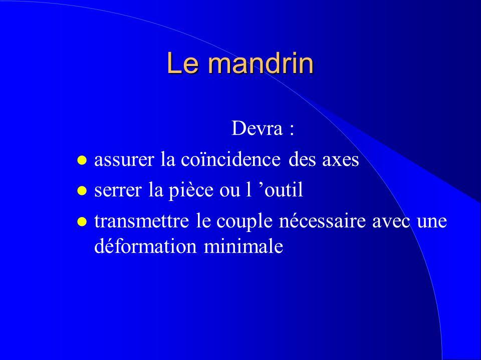 Le mandrin Devra : assurer la coïncidence des axes