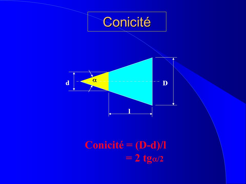 Conicité  d D l Conicité = (D-d)/l = 2 tg/2