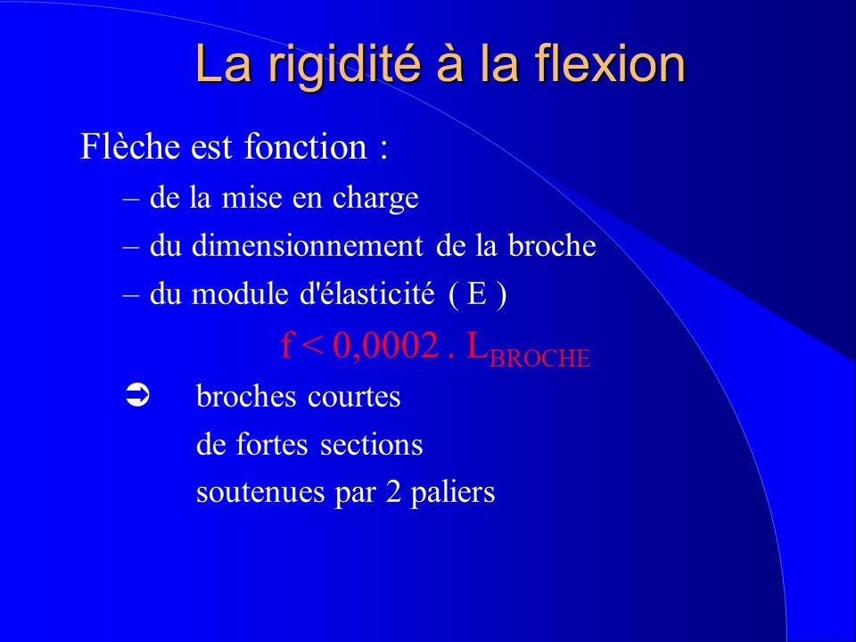La rigidité à la flexion
