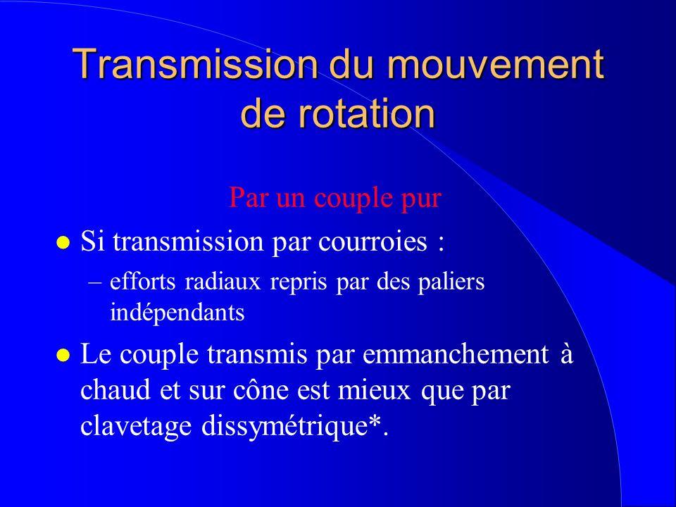 Transmission du mouvement de rotation