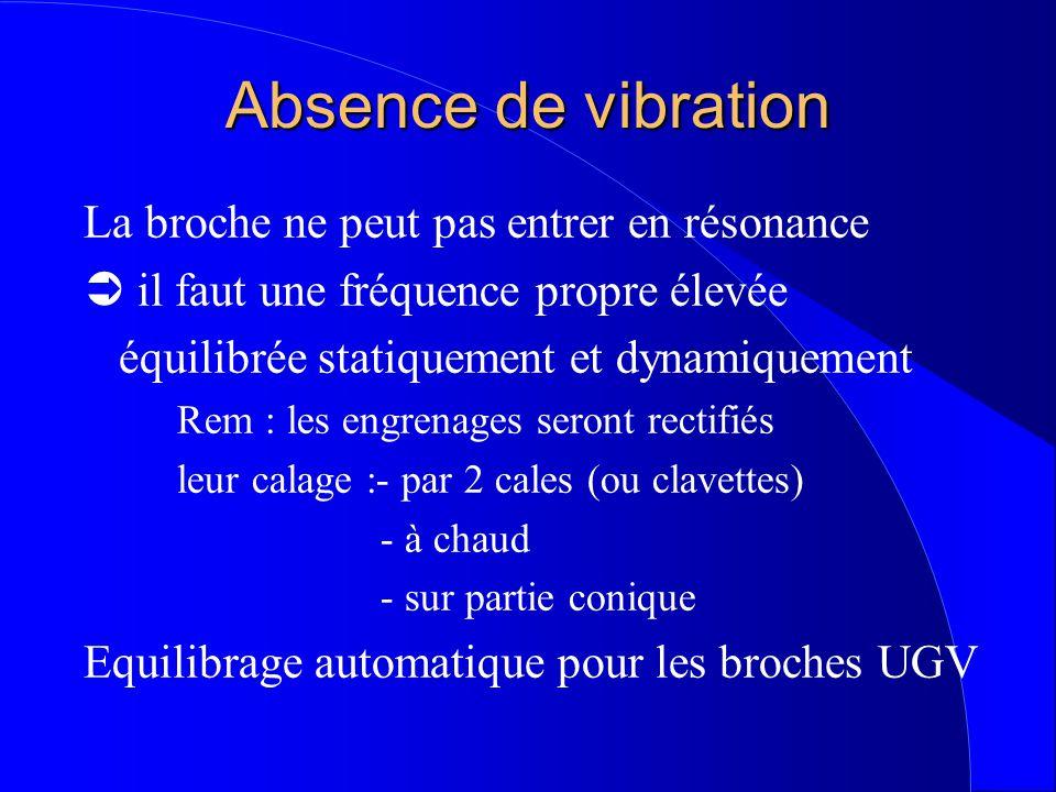 Absence de vibration La broche ne peut pas entrer en résonance