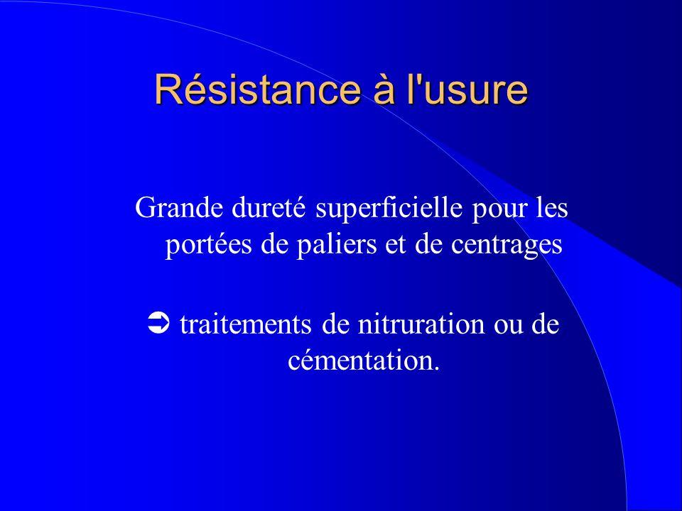  traitements de nitruration ou de cémentation.