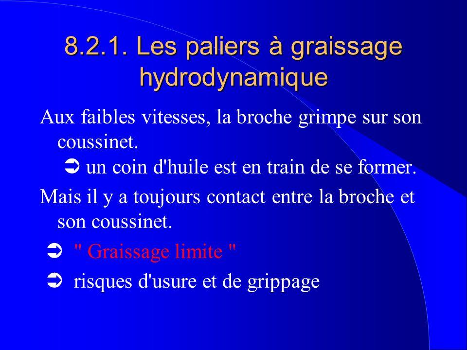 8.2.1. Les paliers à graissage hydrodynamique