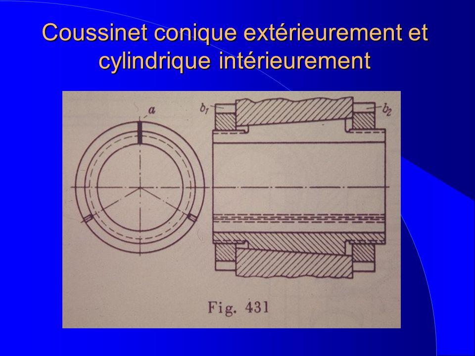 Coussinet conique extérieurement et cylindrique intérieurement