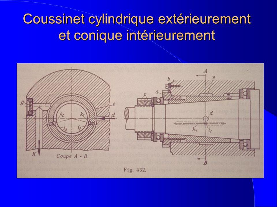 Coussinet cylindrique extérieurement et conique intérieurement