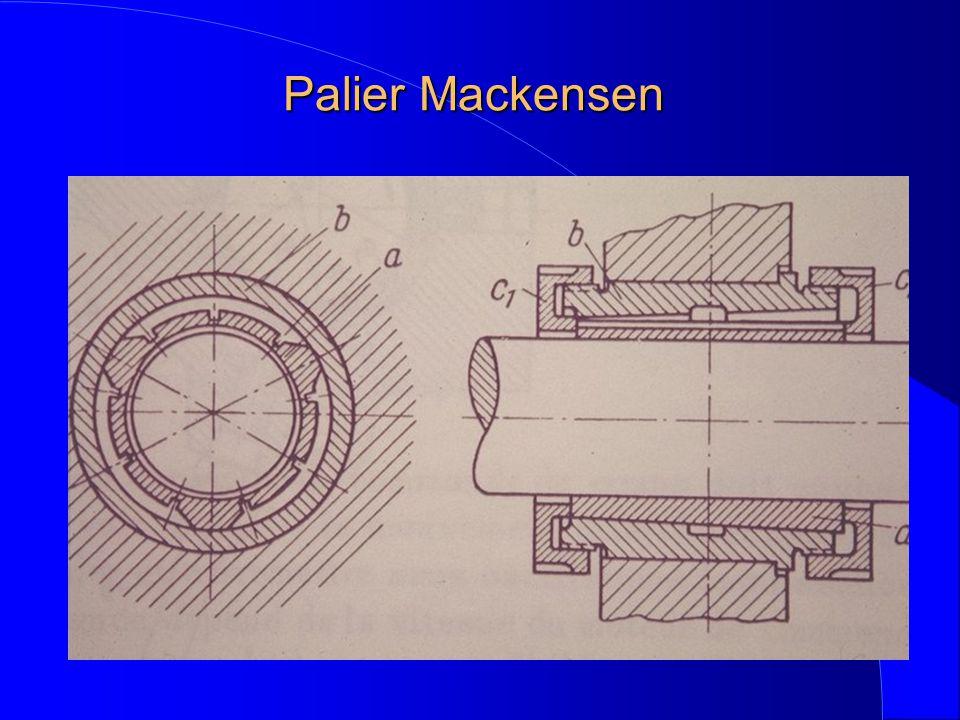 Palier Mackensen