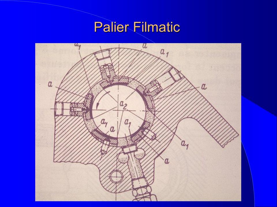 Palier Filmatic