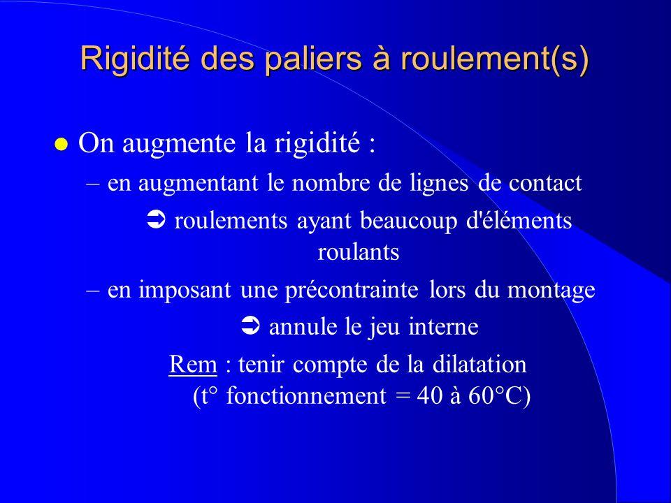 Rigidité des paliers à roulement(s)