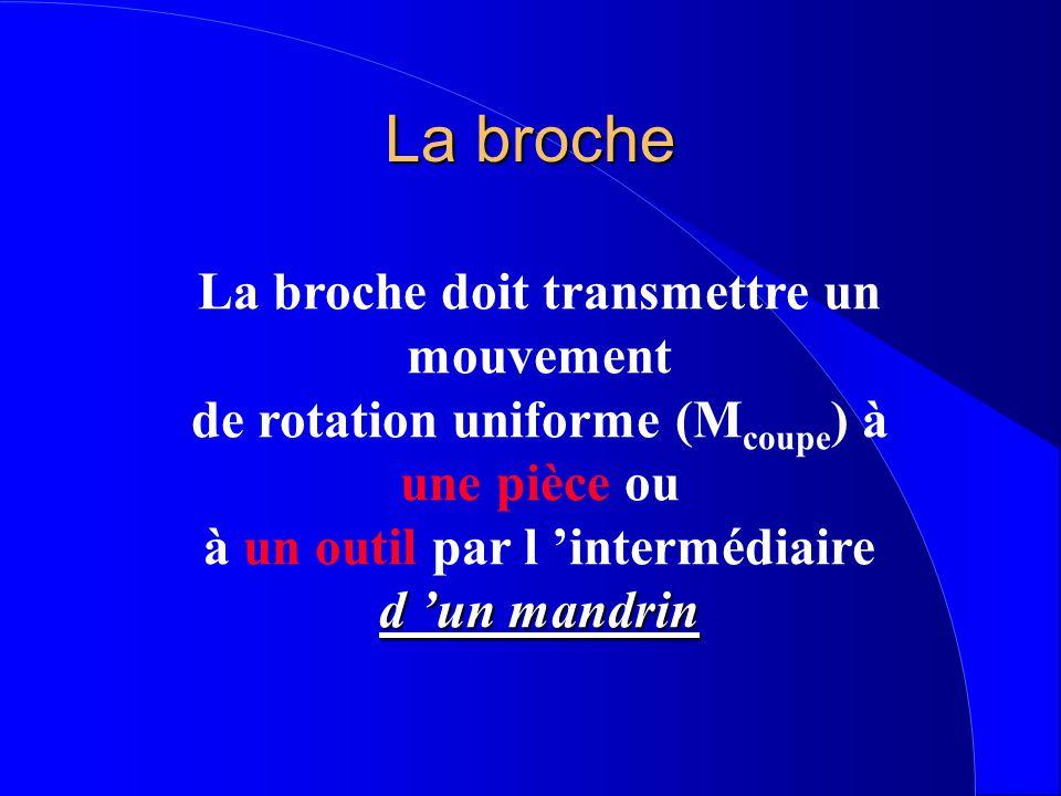 La broche La broche doit transmettre un mouvement de rotation uniforme (Mcoupe) à une pièce ou à un outil par l 'intermédiaire d 'un mandrin.