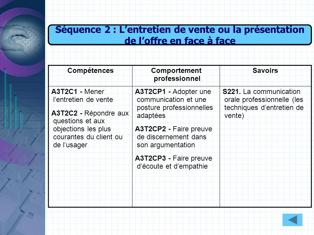 Comportement professionnel