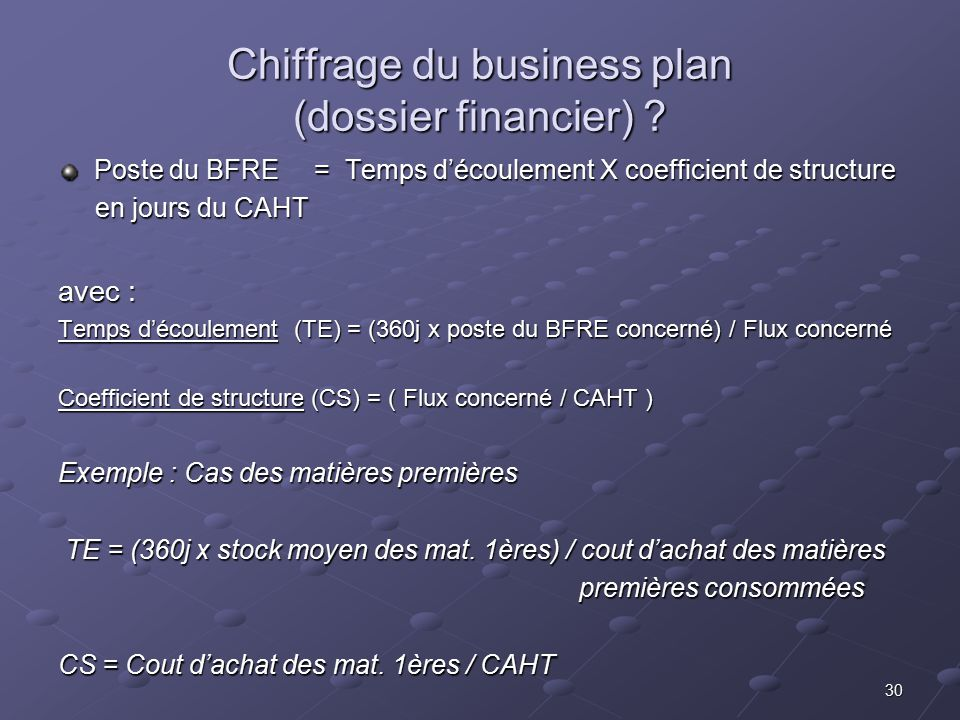 Dossier financier du business plan