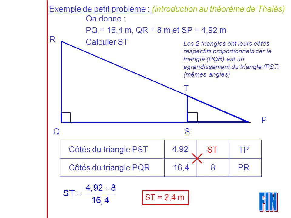 FIN Exemple de petit problème : (introduction au théorème de Thalès)