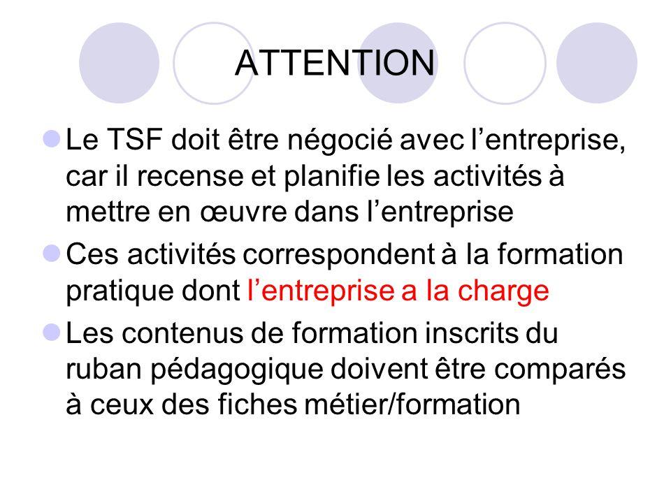 ATTENTION Le TSF doit être négocié avec l'entreprise, car il recense et planifie les activités à mettre en œuvre dans l'entreprise.