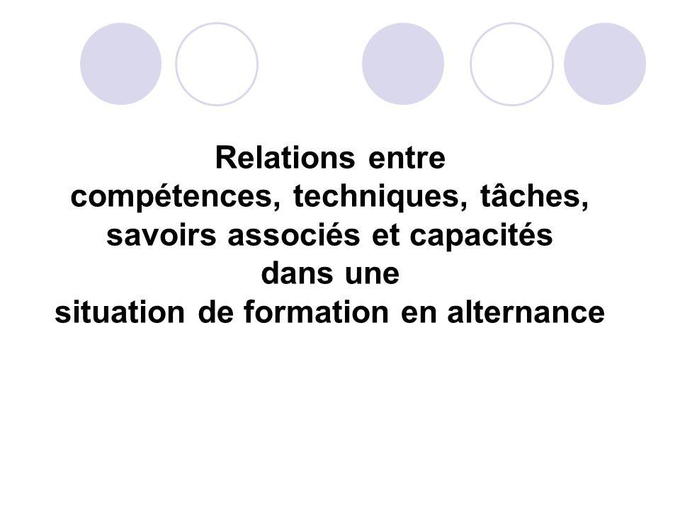 Relations entre compétences, techniques, tâches, savoirs associés et capacités dans une situation de formation en alternance