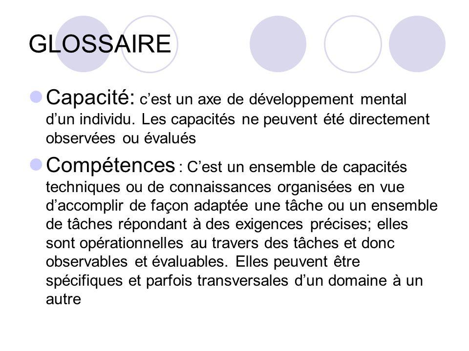 GLOSSAIRE Capacité: c'est un axe de développement mental d'un individu. Les capacités ne peuvent été directement observées ou évalués.