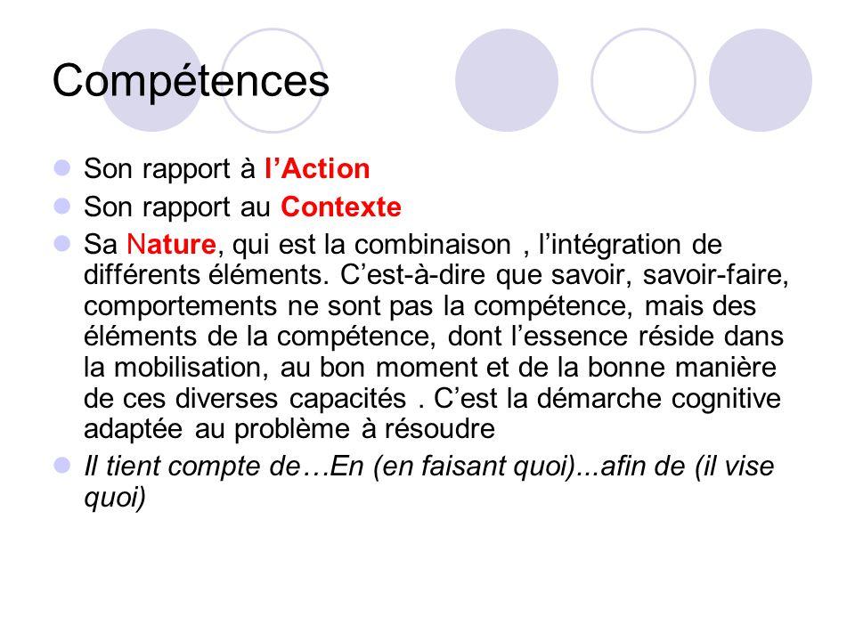 Compétences Son rapport à l'Action Son rapport au Contexte