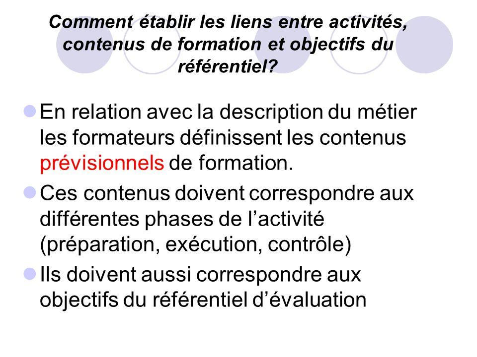 Comment établir les liens entre activités, contenus de formation et objectifs du référentiel