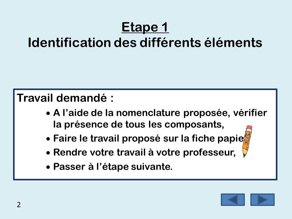 Etape 1 Identification des différents éléments