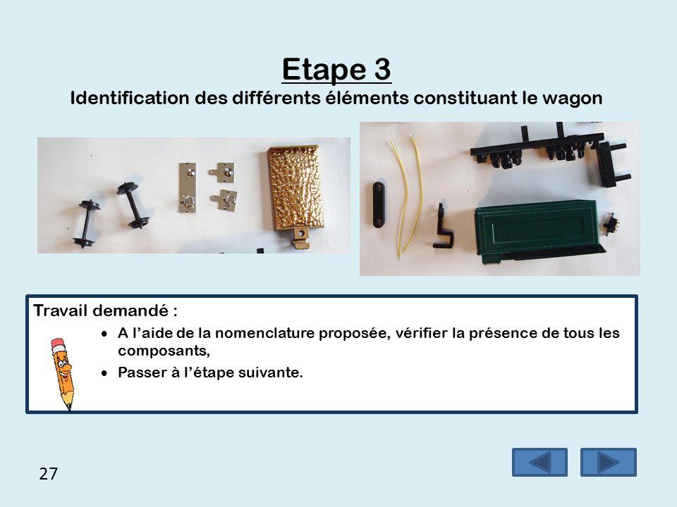 Etape 3 Identification des différents éléments constituant le wagon