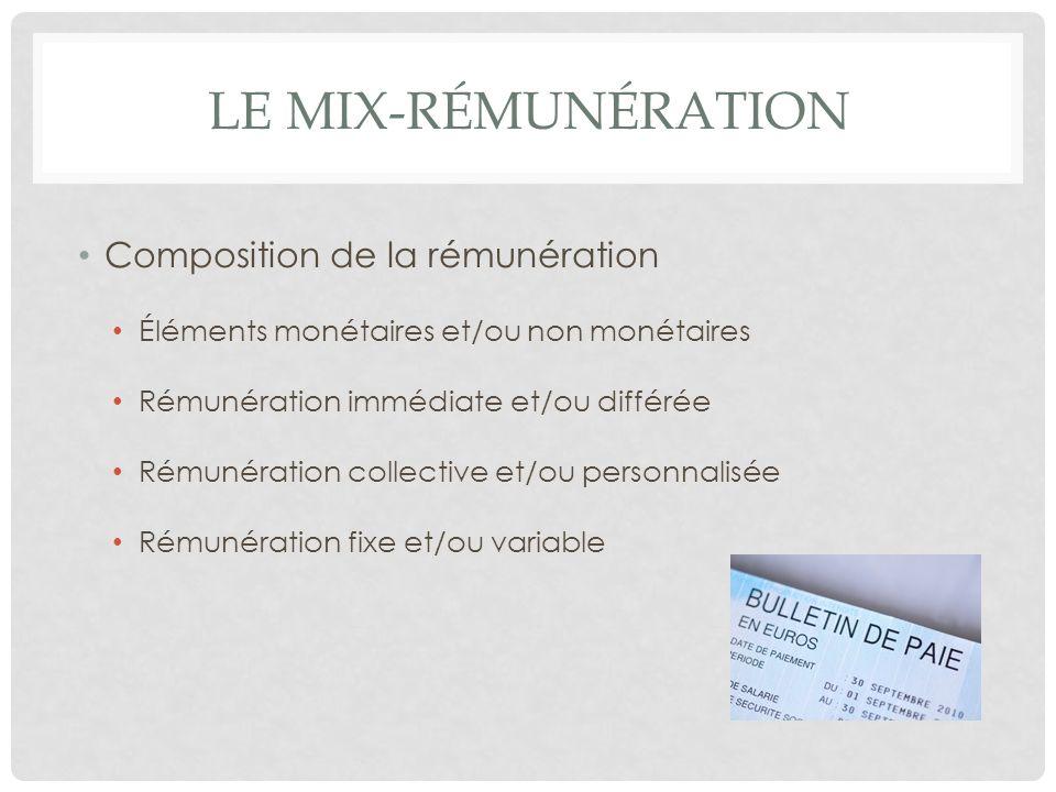 Le mix-rémunération Composition de la rémunération