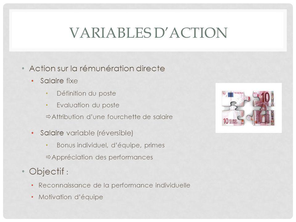 Variables d'action Objectif : Action sur la rémunération directe