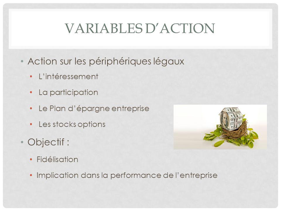 Variables d'action Action sur les périphériques légaux Objectif :