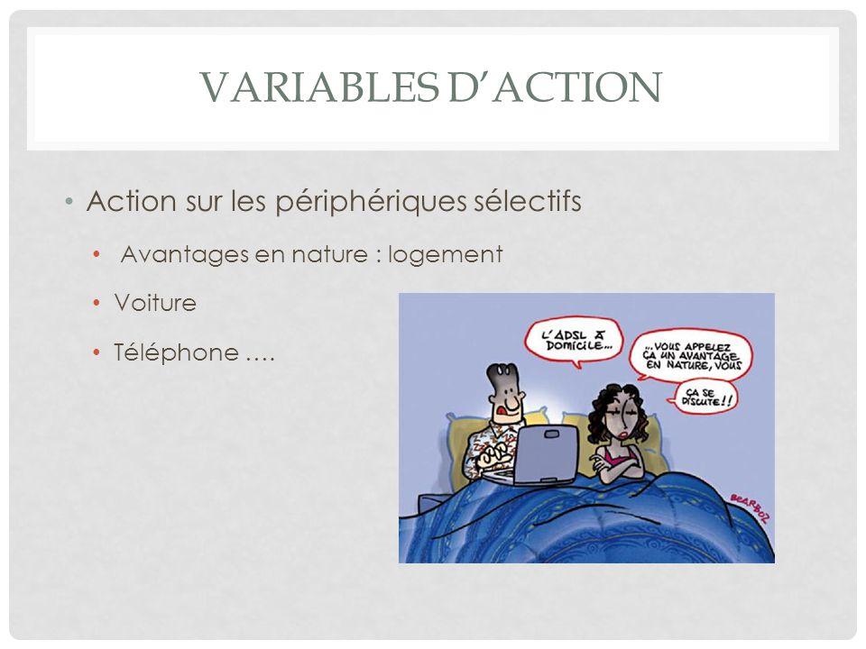 Variables d'action Action sur les périphériques sélectifs