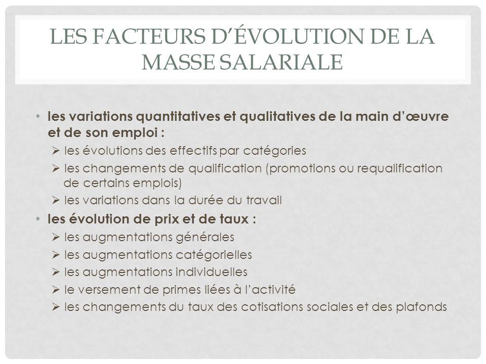 LES FACTEURS D'ÉVOLUTION DE LA MASSE SALARIALE
