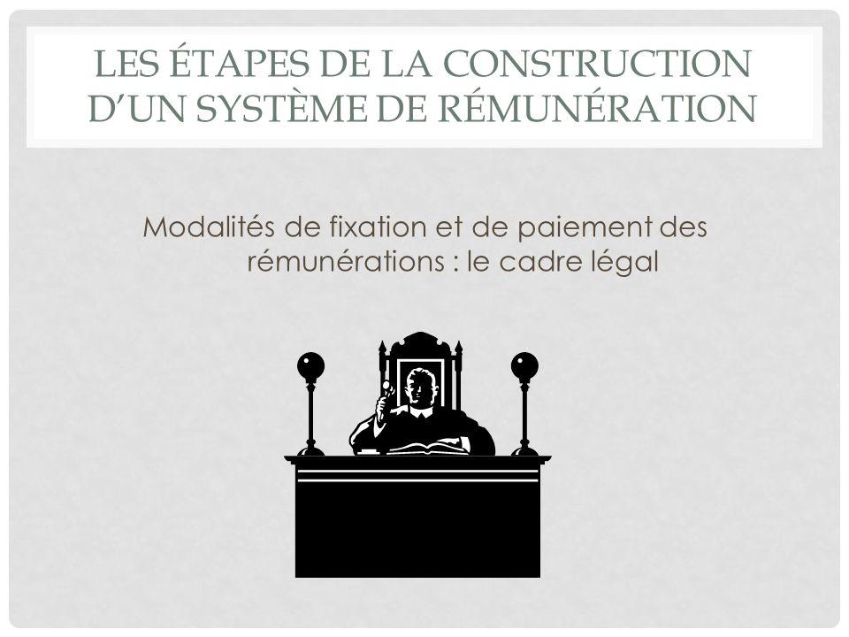 Les étapes de la construction d'un système de rémunération