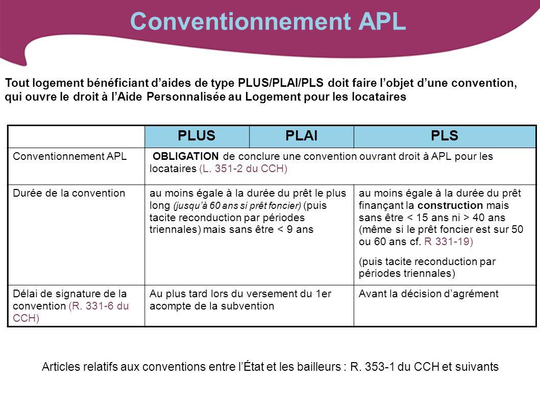 Prise de poste ifls cvrh paris ppt t l charger for Simulation pret foncier