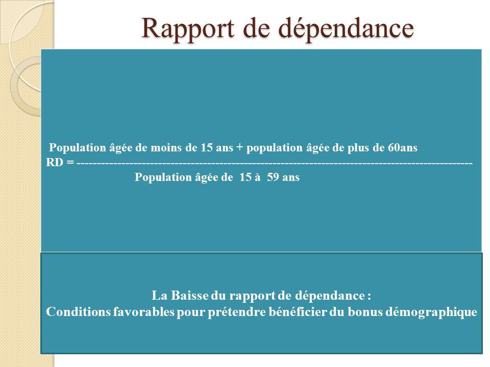 Rapport de dépendance La Baisse du rapport de dépendance :