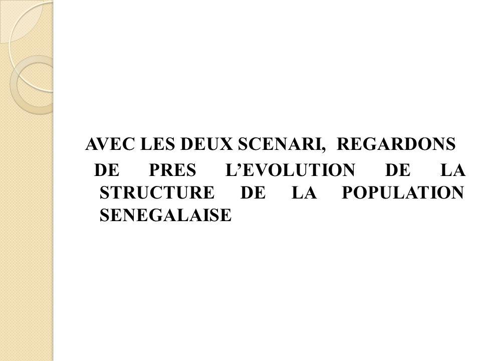 AVEC LES DEUX SCENARI, REGARDONS DE PRES L'EVOLUTION DE LA STRUCTURE DE LA POPULATION SENEGALAISE